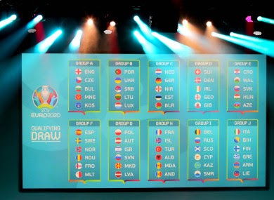 Euro 2020 Groups / Year 2020 is a Euro Cup year for Soccer fans. - Times ... / Чемпионат европы по футболу 2020/uefa euro 2020.