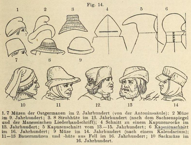 Deutsche Volkstrachten Vom Xvi Bis Zum Xix Jahrhundert Band 1