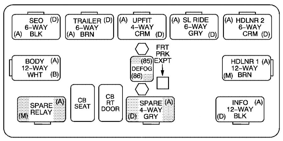 Chevrolet Suburban 2006 Fuse Box Diagram Auto Genius