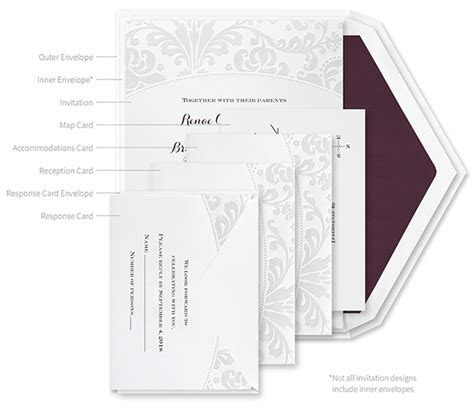 How to: properly assemble wedding invitations   Crafted