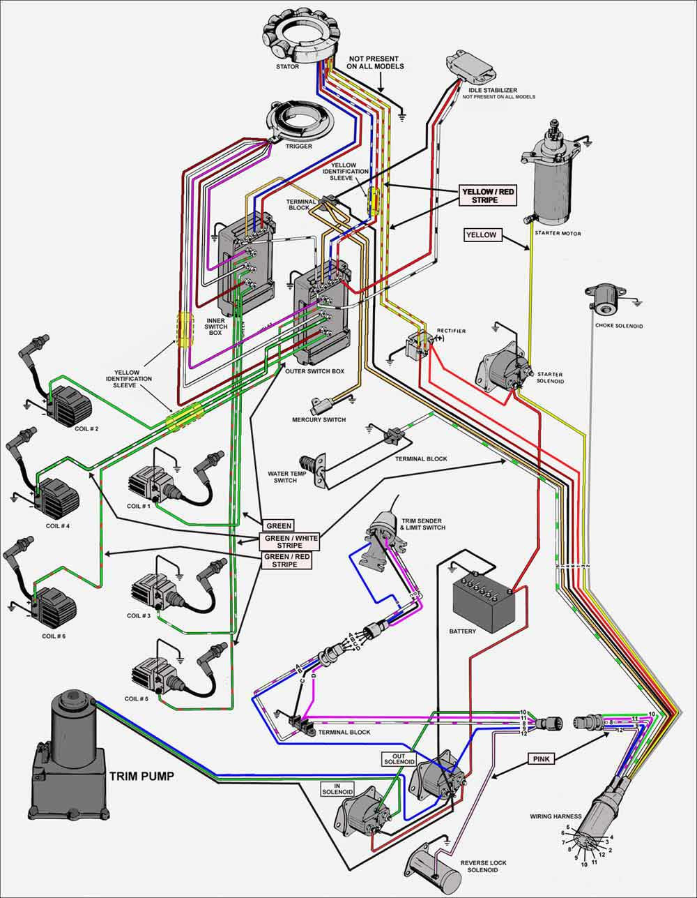 29 Mercury Outboard Wiring Diagram - Free Wiring Diagram Source | Mercury Outboard Wiring Print |  | Free Wiring Diagram Source