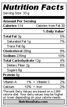 Nutrition info for Chelle's Chocolate Chip Post-Workout Bomb Cookies