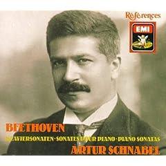 Beethoven Sonatas