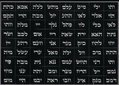 72 names of God