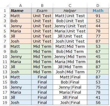 VLOOKUP with Multiple Criteria - Unique Qualifiers