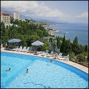 Крым: вчера, сегодня, завтра