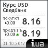 Сведбанк курс доллара