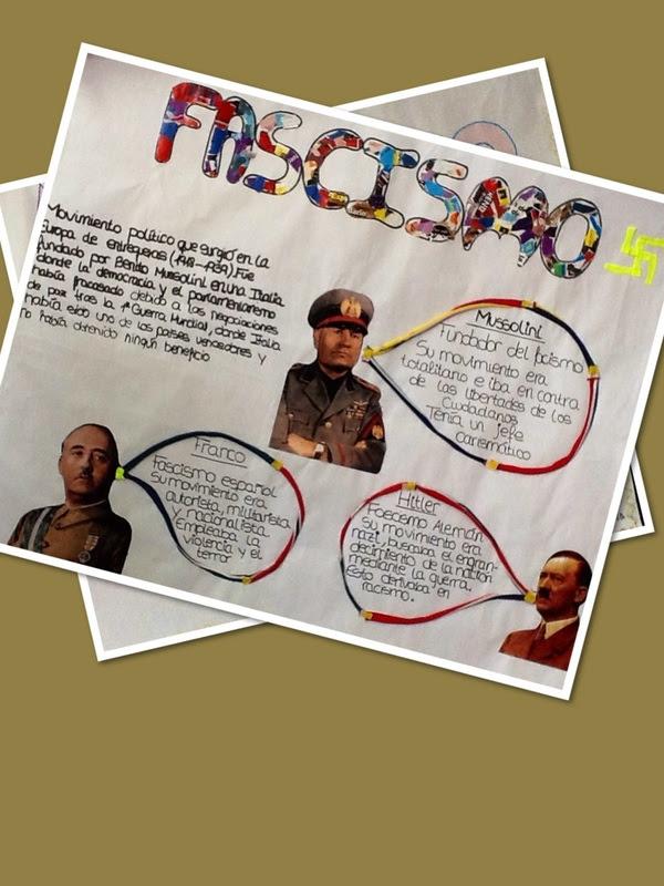 Las Ideologias Politicas Murales La Huerta Filosofica