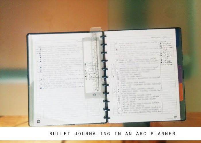 PlannerGirl {My Bullet Journal Based To-Do Based System for Work ...