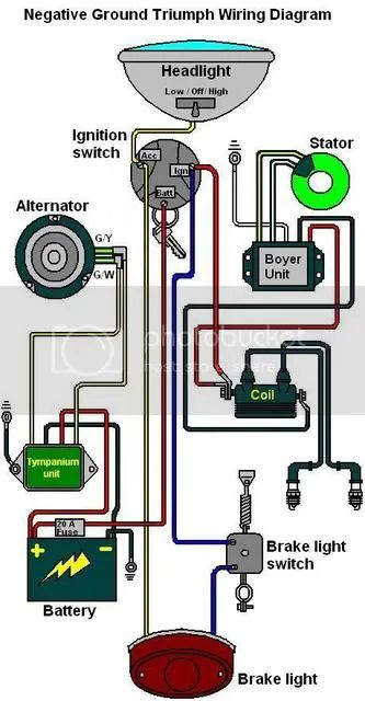 Royal Enfield Wiring Diagram Ford 1120 Diesel Tractor Wiring Diagram Fisher Wire Sampwire Jeanjaures37 Fr