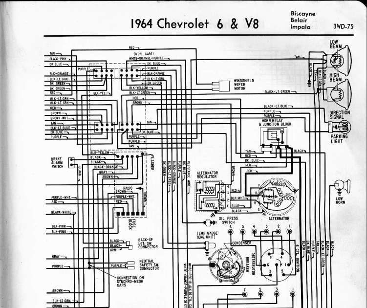 1964 Impala Wiring Diagram