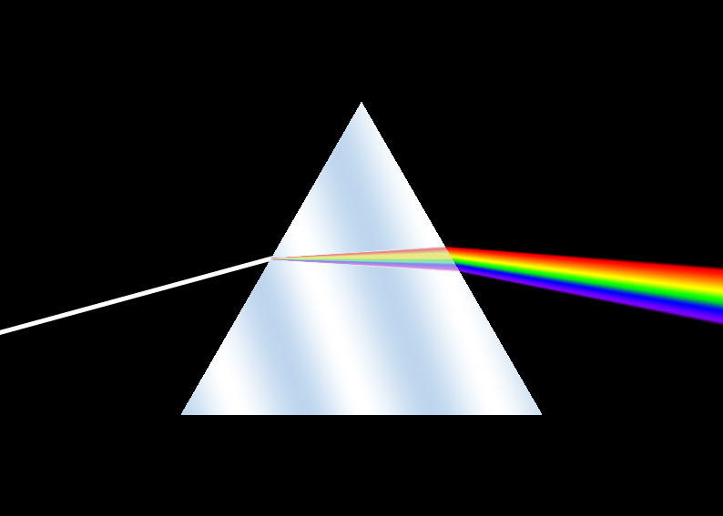 Dispersion prism