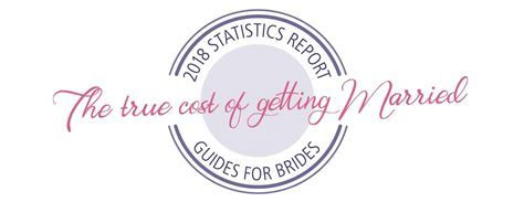 How much does a wedding cost in 2019? It might be less