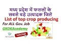 Madhya Pradesh Me Fasal | MP Me Fasal | Crop Production In MP | Madhya Pradesh Me Krishi
