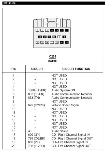 2010 Ford F150 Radio Wiring Diagram Pot And Gretsch Guitar Tone Switch Wiring Diagram Bege Wiring Diagram
