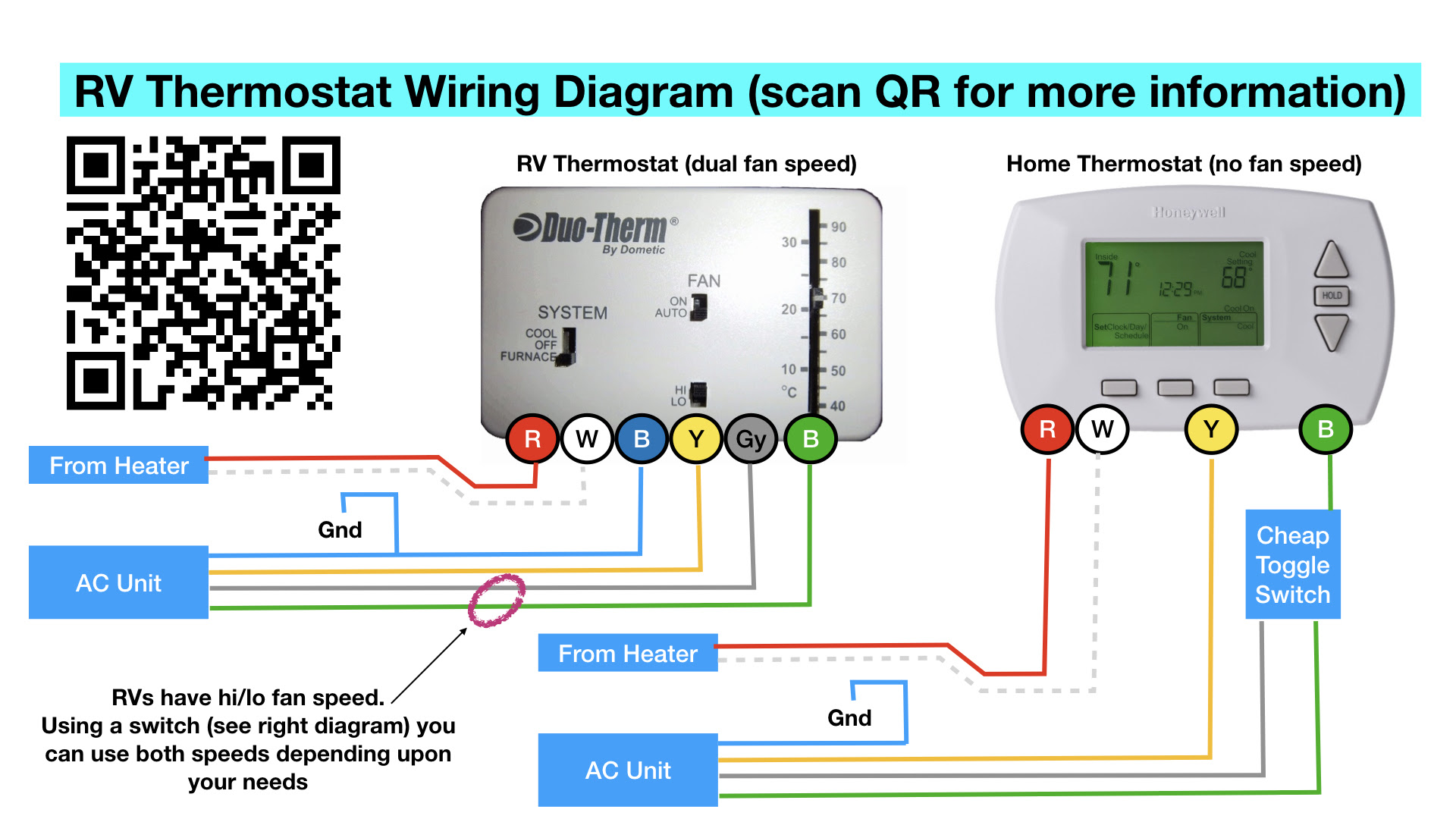 Diagram Hvac How Can I Modify A 4 Wire Thermostat To A New Thermostat Requiring C Wire Wiring Diagram Full Version Hd Quality Wiring Diagram Devdiagramkp Orbicolare It