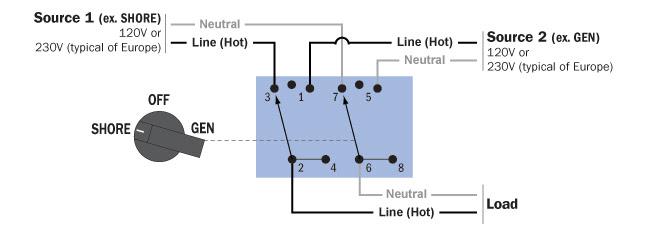 Diagram On Off Rotary Switch Wiring Diagram Full Version Hd Quality Wiring Diagram Blogwiring2f Atuttasosta It