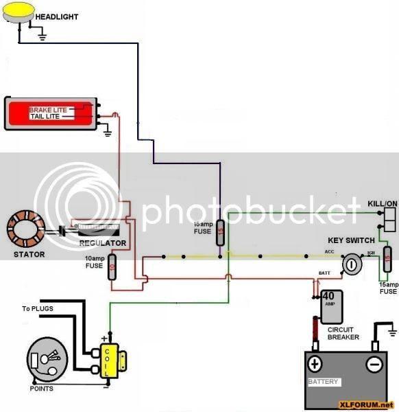 Ironhead Sportster Wiring Diagram