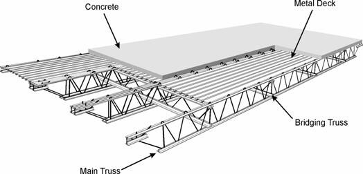 diagram of composite wtc floor system