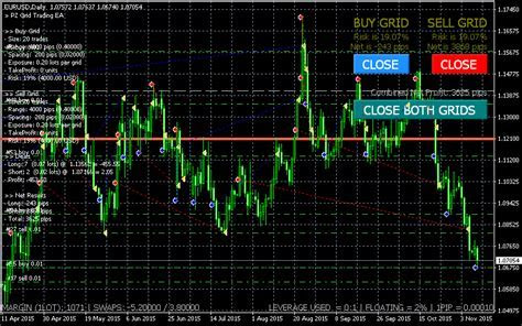 Forex currency exchange lund