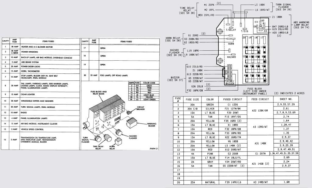 1990 Dodge Dakotum Fuse Box Diagram Wiring Schematic