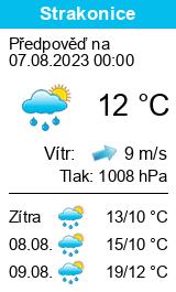 Počasí Strakonice - Slunečno.cz