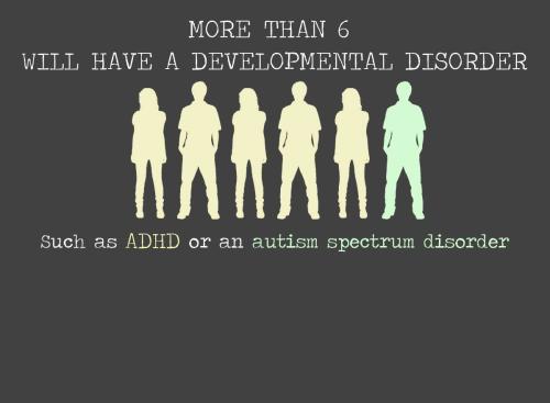 Trastorns intel·lectuals... tan lluny... tan a prop... més de 6 amb trastorns de desenvolupament, com el ADHD o el autisme