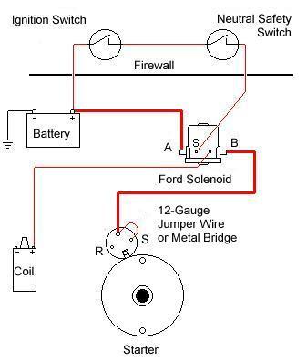 Ford Start Wiring Diagram Wiring Diagram