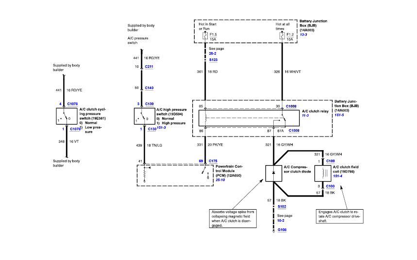 Ford Motorhome Wiring Diagram