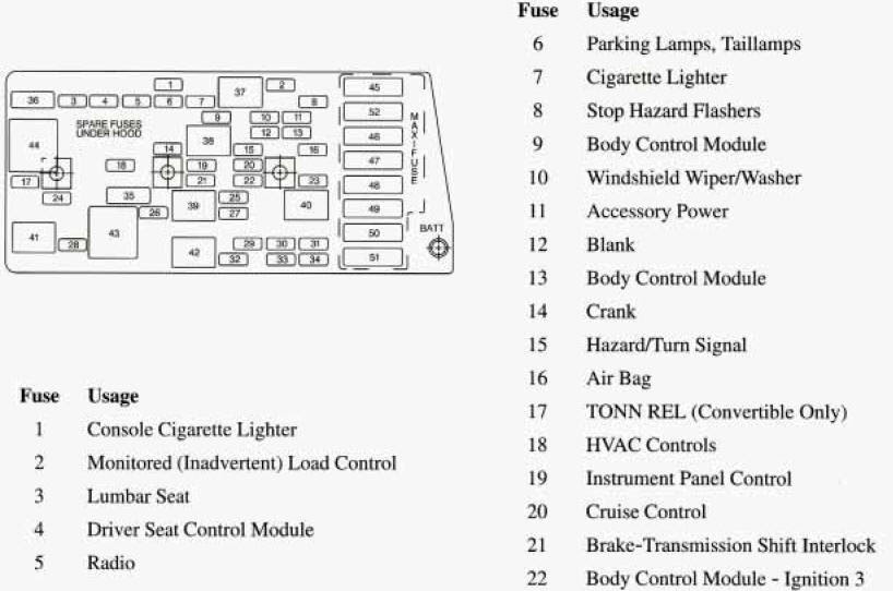 98 Corvette Fuse Diagram