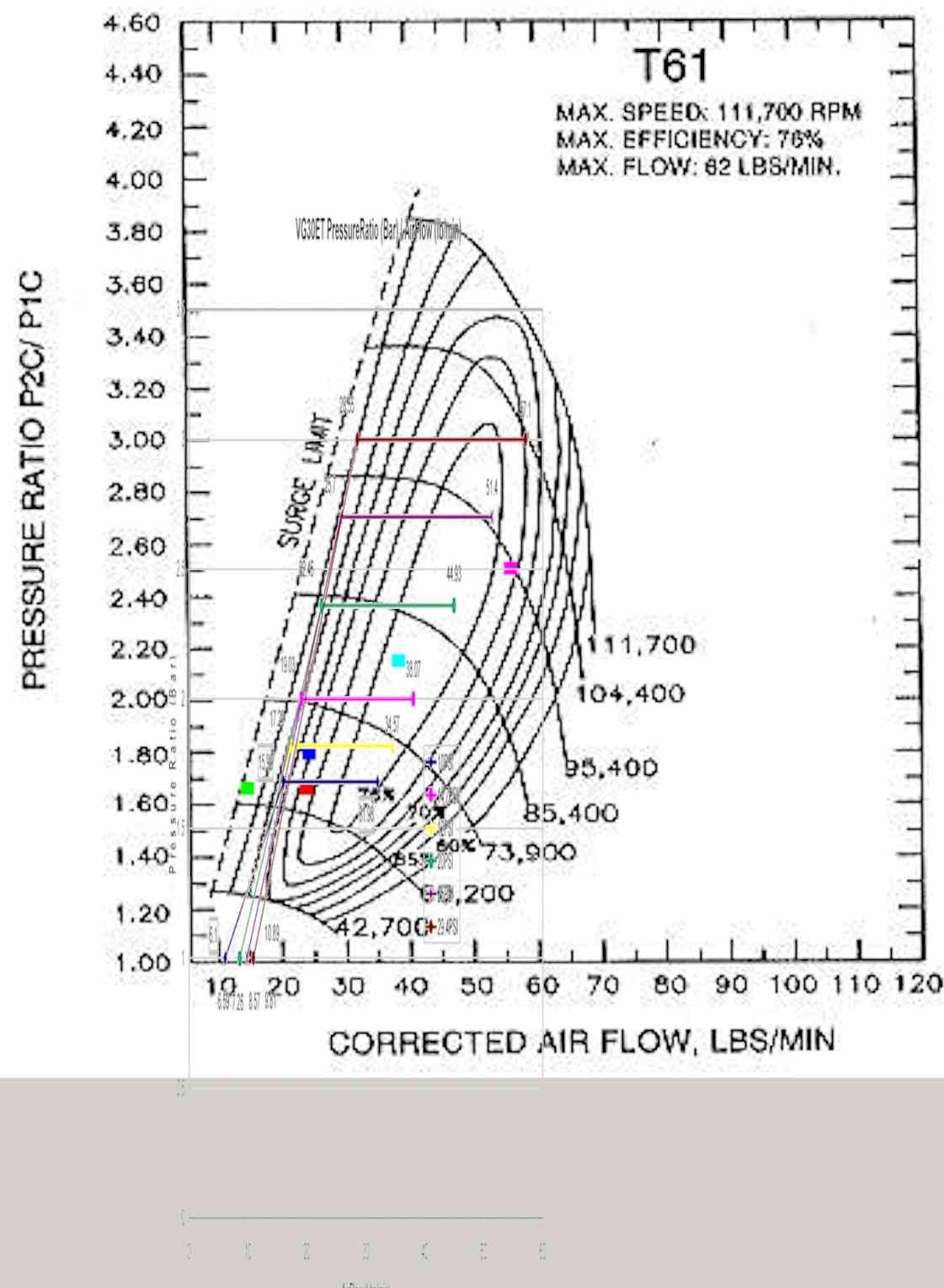 Image Result For Air Compressor For