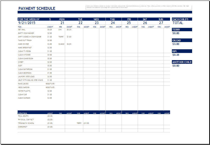chroe payment schedule