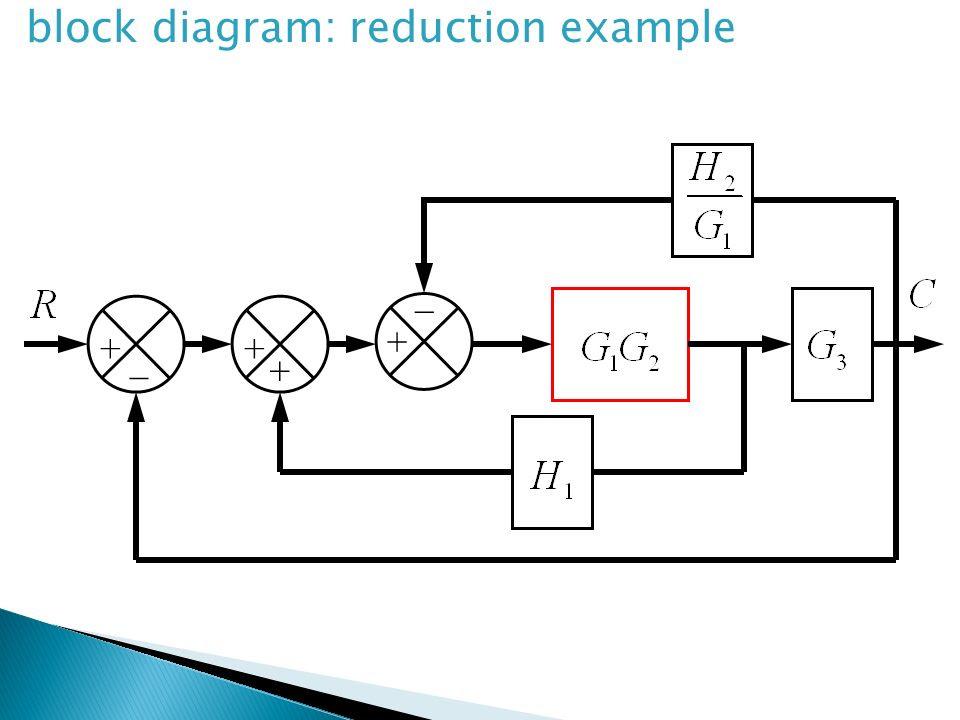 block diagram transfer function solver hanenhuusholli block diagram reduction calculator online block diagram reduction calculator online block diagram reduction calculator online block diagram reduction calculator online