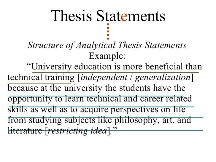Thesis Statement Adalah - Thesis Title Ideas For College