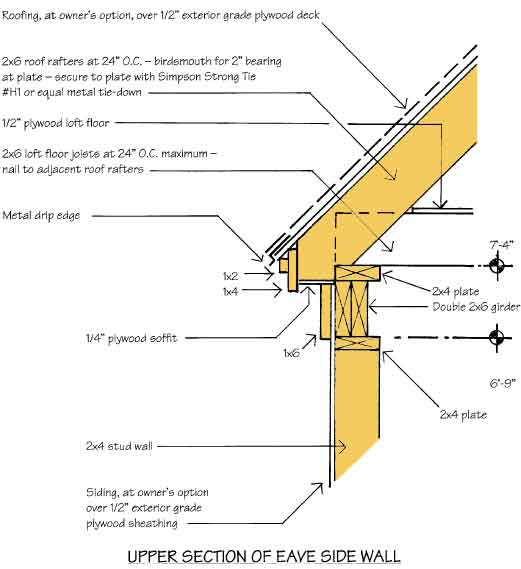 Wood Shed Plans Free 8x10 Section Sheds
