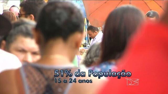 Aumento de casos de DSTs/Aids em Bacabal (MA) preocupa autoridades