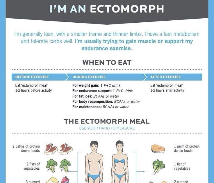 diet plan for workout ectomorph 3 meals