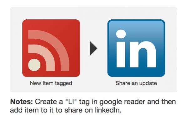 google-reader-linkedin