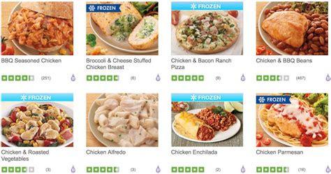 nutrisystem diet review