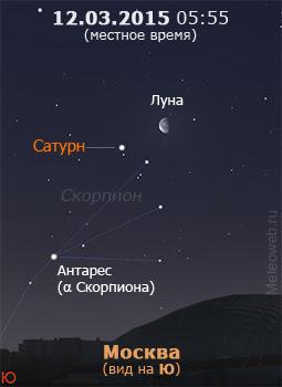 Луна и Сатурн на утреннем небе Москвы 12 марта 2015 г.