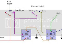 1980 Mgb Wiring Diagram