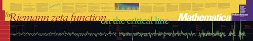 Wolfram Riemann Zeta Zeros Poster