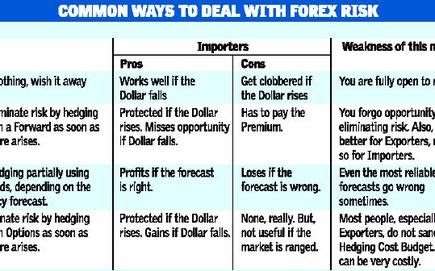 Hedging meaning in forex