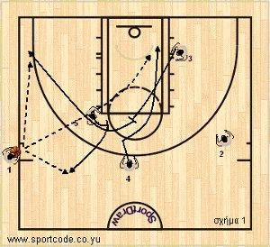 euroleague2010_11_playbook_brose_sideout_01a