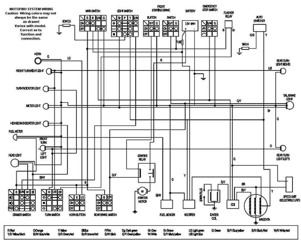 Wiring Diagram For Jonway 150 Kia Engine Schematics Begeboy Wiring Diagram Source