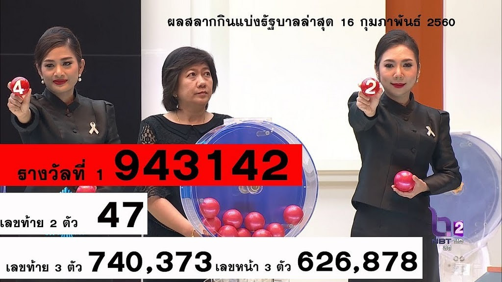 ตรวจผลสลากกินแบ่งรัฐบาล 16 มิถุนายน 2560 ตรวจหวยย้อนหลัง 16 June 2016 Lotterythai HD : Liked on YouTube http://dlvr.it/PNCZCR