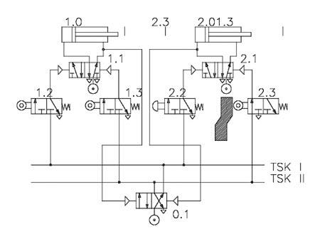 Pneumatik schaltzeichen: Pneumatik kaskadenschaltung