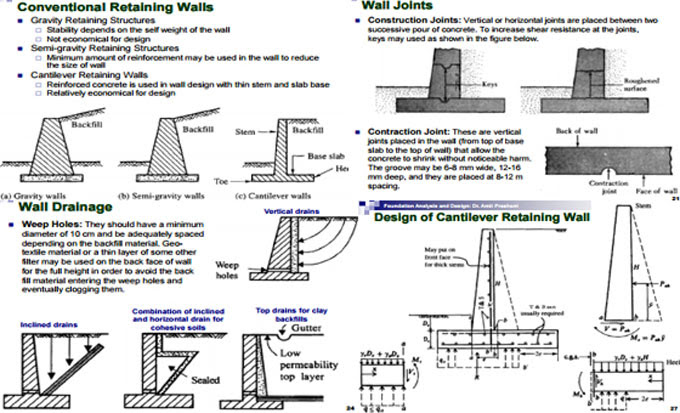 Staircase Dimensions - How to Calculate Properly