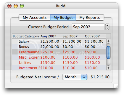 Personal Finance Software for Mac OS X