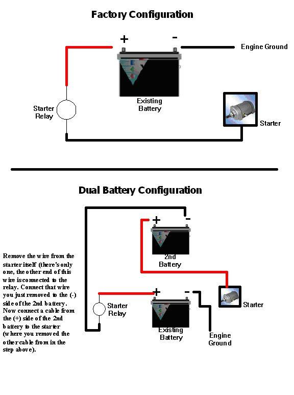 Diagram 12 Volt Start Wiring Diagram Full Version Hd Quality Wiring Diagram Liveprin Oltreilmurofestival It